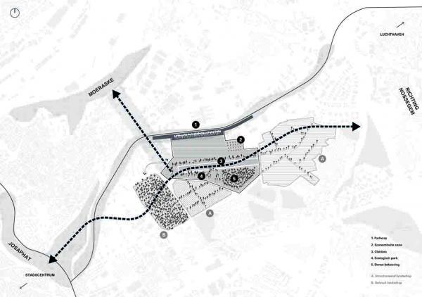 Stadsproject Defensie-site : nature